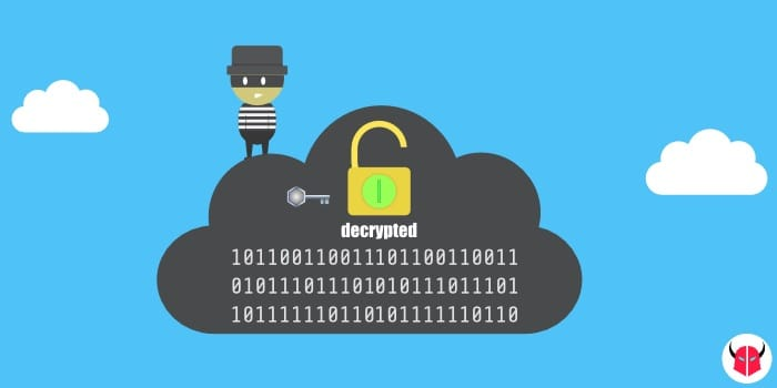 Decrypt Data Ransomware Synology